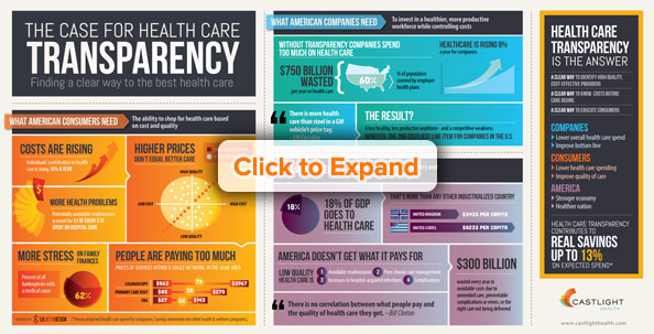 health care transparency 2 essay Come browse our large digital warehouse of free sample essays get the knowledge you need in order to pass your classes and more health care transparency.